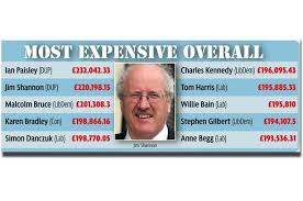 UK MPs expenses scam 2013